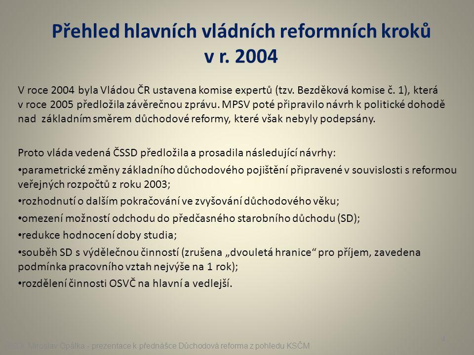 Přehled hlavních vládních reformních kroků v r. 2004 V roce 2004 byla Vládou ČR ustavena komise expertů (tzv. Bezděková komise č. 1), která v roce 200