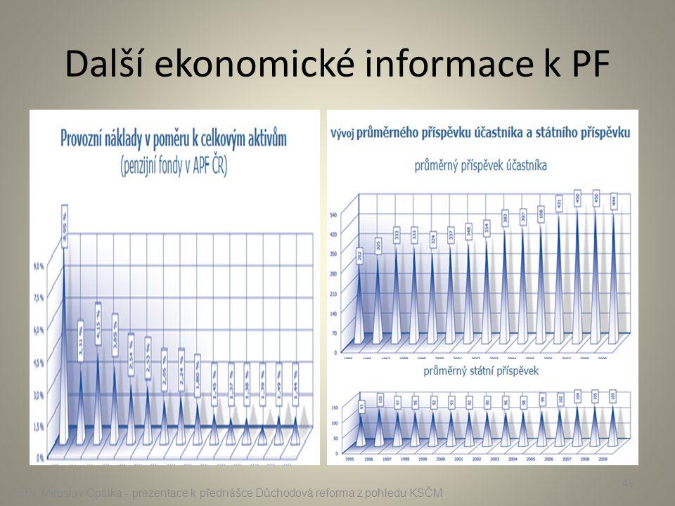 Další ekonomické informace k PF RSDr. Miroslav Opálka - prezentace k přednášce Důchodová reforma z pohledu KSČM 49