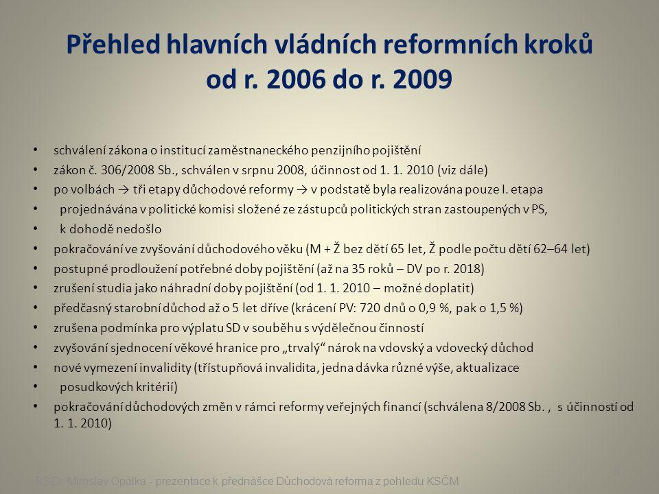 Přehled hlavních vládních reformních kroků od r.
