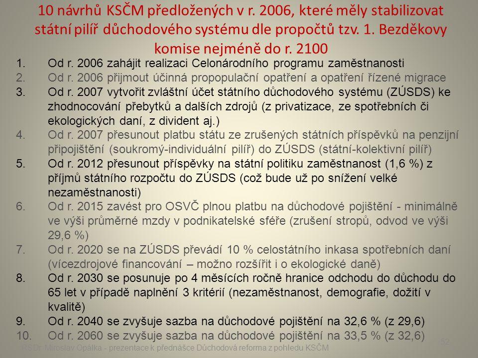 10 návrhů KSČM předložených v r. 2006, které měly stabilizovat státní pilíř důchodového systému dle propočtů tzv. 1. Bezděkovy komise nejméně do r. 21