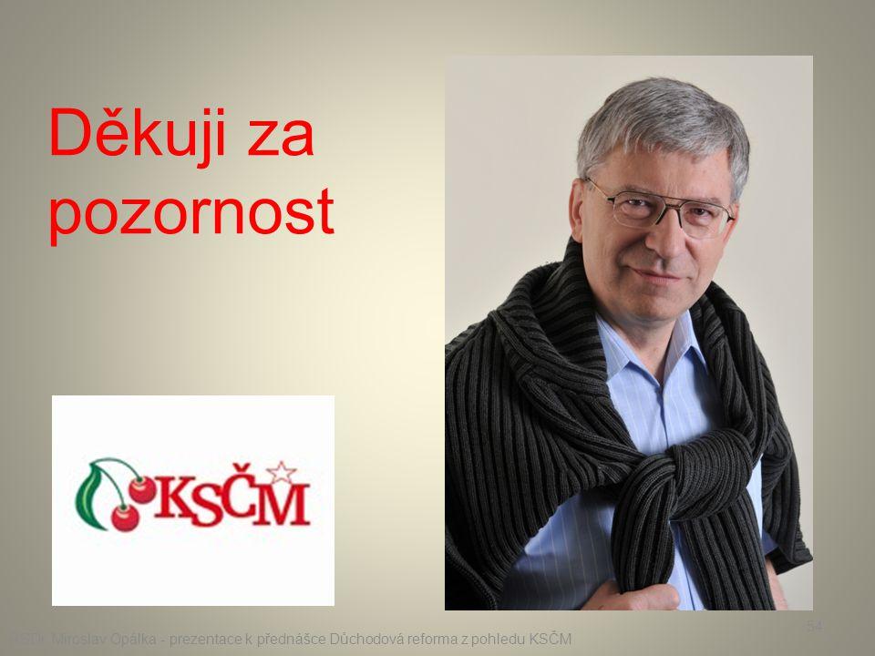 Děkuji za pozornost 54 RSDr. Miroslav Opálka - prezentace k přednášce Důchodová reforma z pohledu KSČM