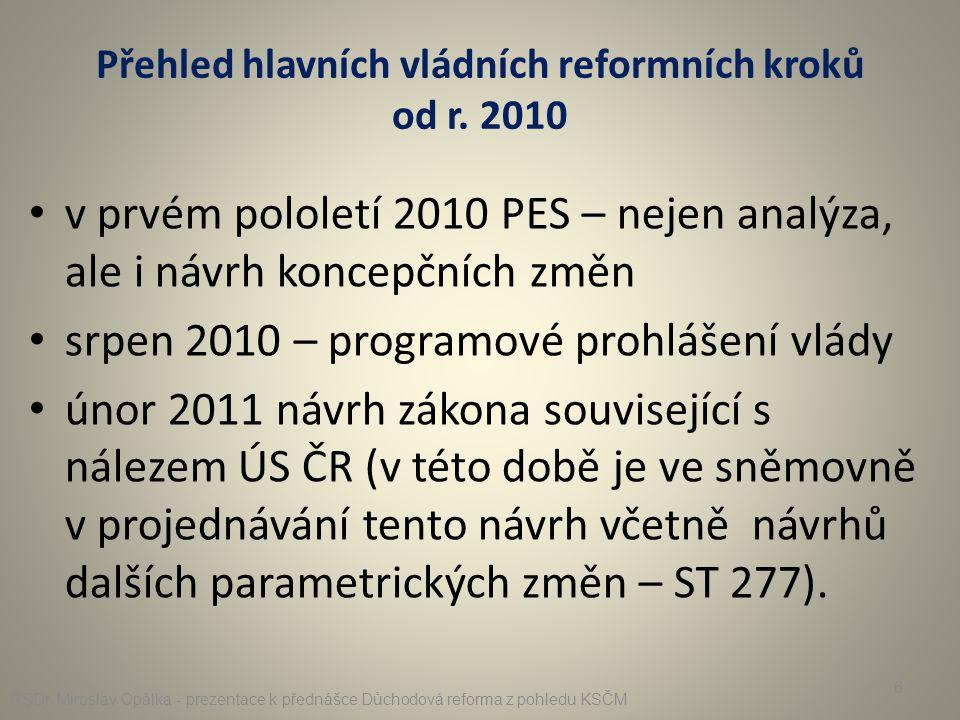 Přehled hlavních vládních reformních kroků od r. 2010 • v prvém pololetí 2010 PES – nejen analýza, ale i návrh koncepčních změn • srpen 2010 – program