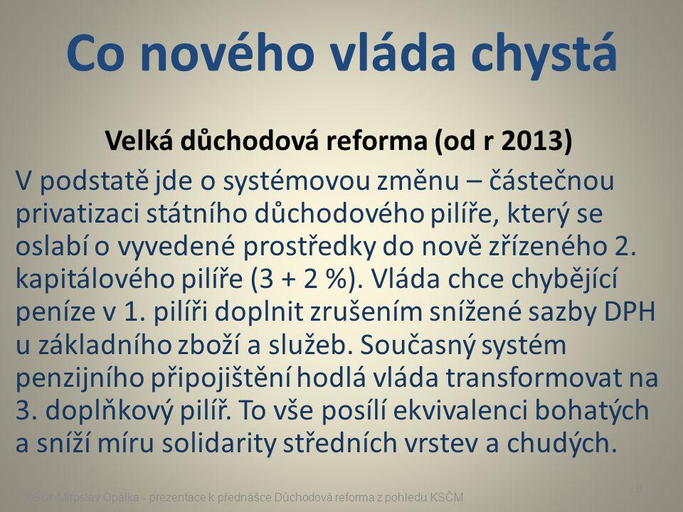 Přístupy pravicové vládní koalice RSDr.