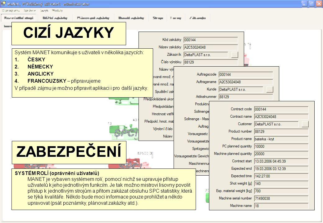 CIZÍ JAZYKY Systém MANET komunikuje s uživateli v několika jazycích: 1.ČESKY 2.NĚMECKY 3.ANGLICKY 4.FRANCOUZSKY – připravujeme V případě zájmu je možn