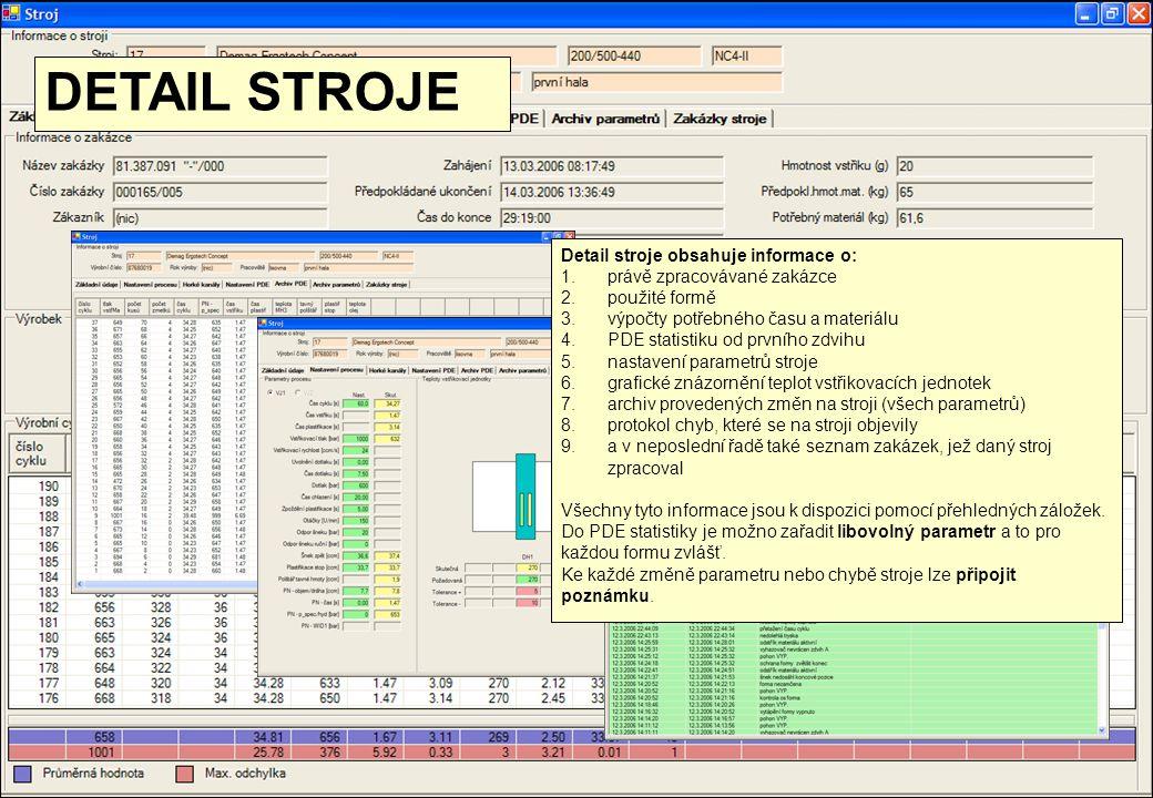 DETAIL STROJE Detail stroje obsahuje informace o: 1.právě zpracovávané zakázce 2.použité formě 3.výpočty potřebného času a materiálu 4.PDE statistiku