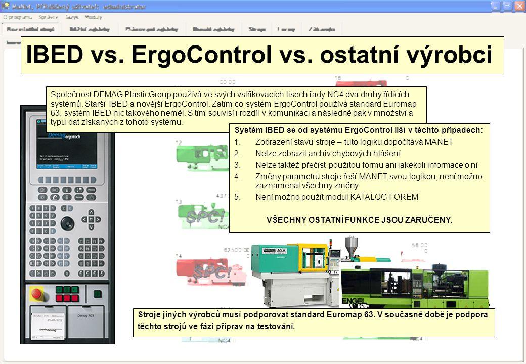 Společnost DEMAG PlasticGroup používá ve svých vstřikovacích lisech řady NC4 dva druhy řídících systémů. Starší IBED a novější ErgoControl. Zatím co s