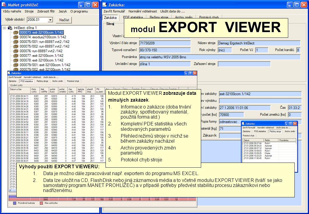modul EXPORT VIEWER Výhody použití EXPORT VIEWERU: 1.Data je možno dále zpracovávat např. exportem do programu MS EXCEL. 2.Data lze uložit na CD, Flas