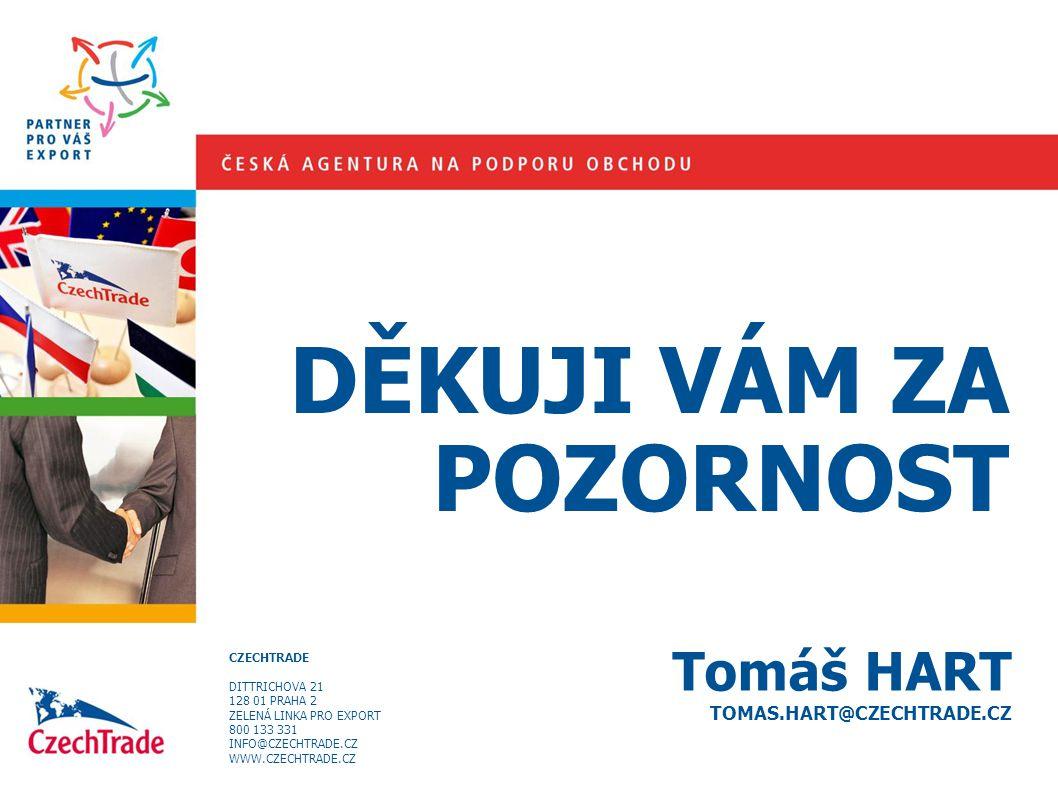 Tomáš HART TOMAS.HART@CZECHTRADE.CZ DĚKUJI VÁM ZA POZORNOST CZECHTRADE DITTRICHOVA 21 128 01 PRAHA 2 ZELENÁ LINKA PRO EXPORT 800 133 331 INFO@CZECHTRADE.CZ WWW.CZECHTRADE.CZ