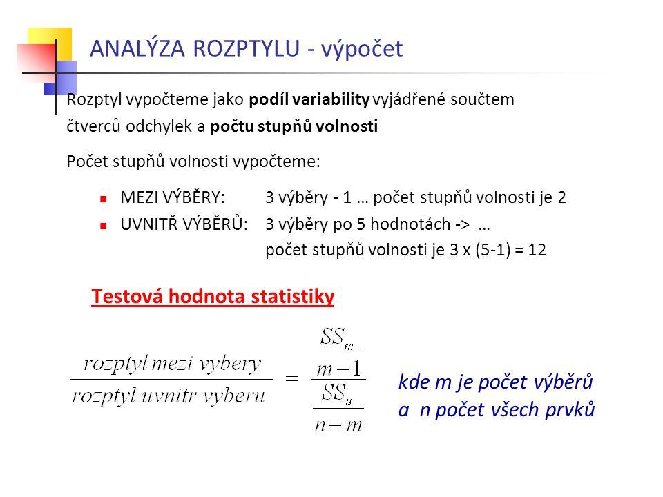 ANALÝZA ROZPTYLU - výpočet Rozptyl vypočteme jako podíl variability vyjádřené součtem čtverců odchylek a počtu stupňů volnosti Počet stupňů volnosti v