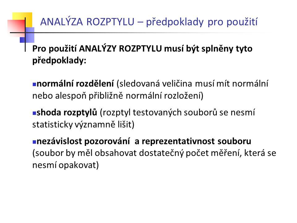 ANALÝZA ROZPTYLU – předpoklady pro použití Pro použití ANALÝZY ROZPTYLU musí být splněny tyto předpoklady:  normální rozdělení (sledovaná veličina mu