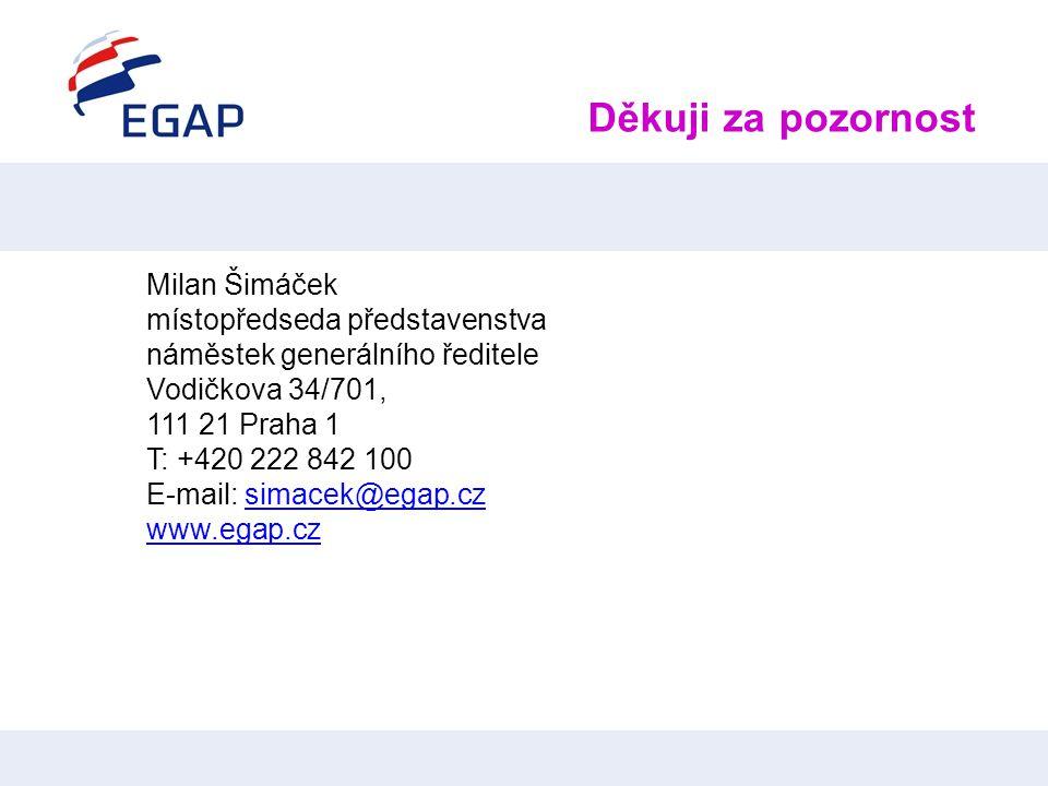 Děkuji za pozornost Milan Šimáček místopředseda představenstva náměstek generálního ředitele Vodičkova 34/701, 111 21 Praha 1 T: +420 222 842 100 E-ma