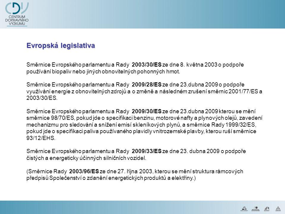 Směrnice Evropského parlamentu a Rady 2003/30/ES ze dne 8. května 2003 o podpoře používání biopaliv nebo jiných obnovitelných pohonných hmot. Směrnice