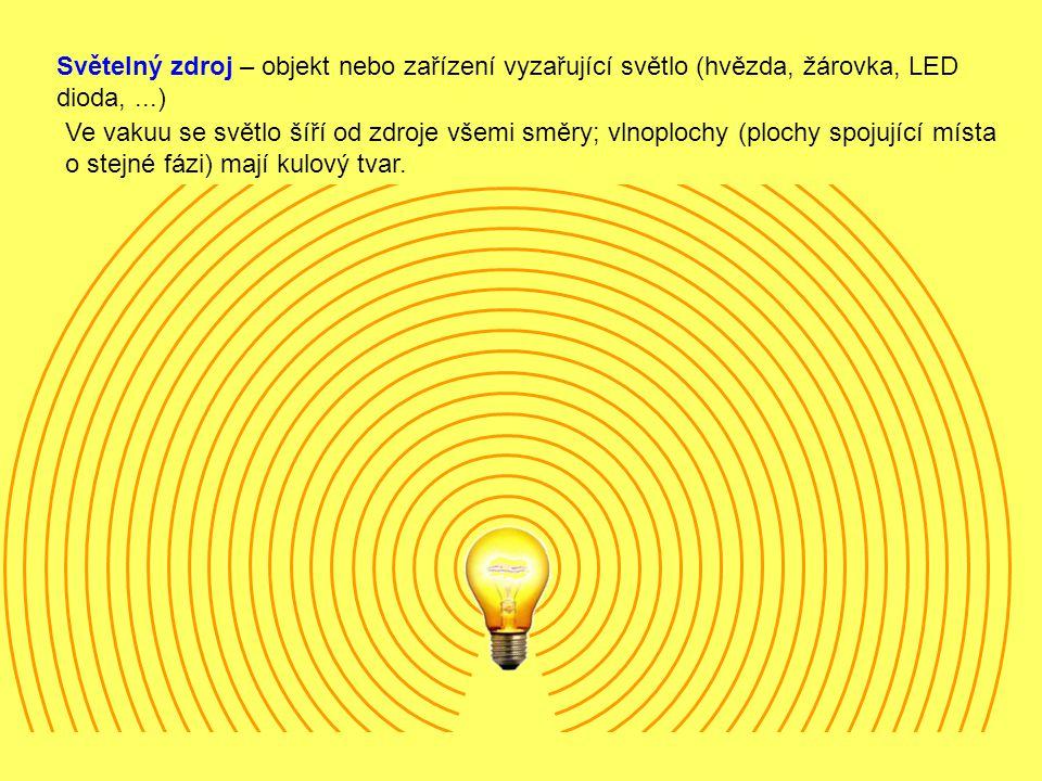 Ve vakuu se světlo šíří od zdroje všemi směry; vlnoplochy (plochy spojující místa o stejné fázi) mají kulový tvar.