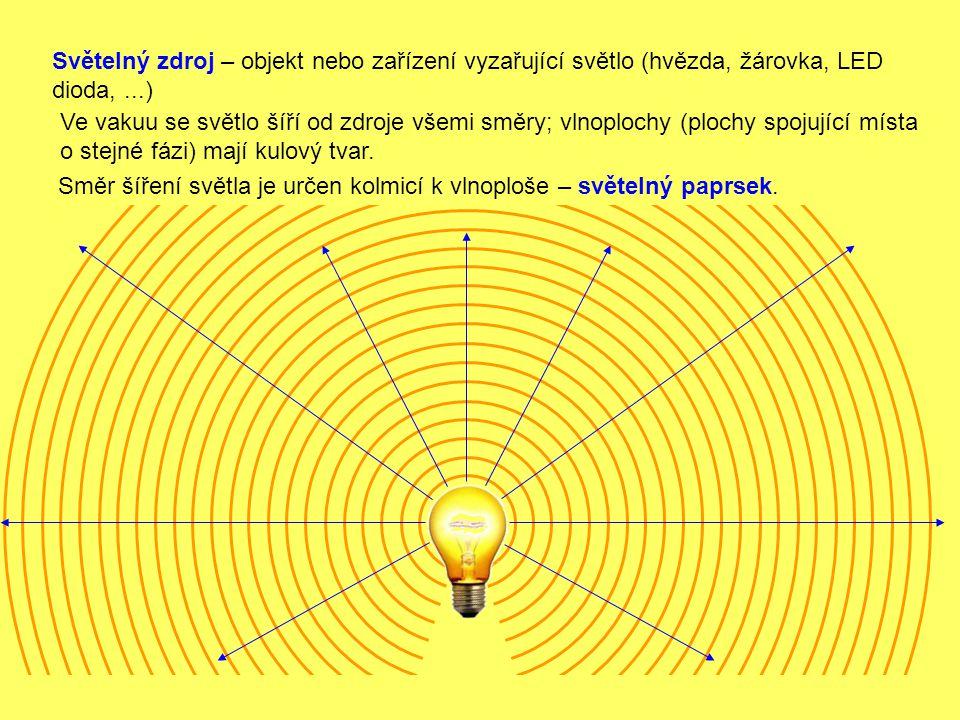 Světelný zdroj – objekt nebo zařízení vyzařující světlo (hvězda, žárovka, LED dioda,...) Ve vakuu se světlo šíří od zdroje všemi směry; vlnoplochy (pl