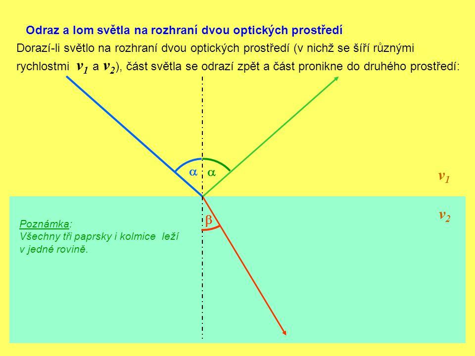 Odraz a lom světla na rozhraní dvou optických prostředí Dorazí-li světlo na rozhraní dvou optických prostředí (v nichž se šíří různými rychlostmi v 1