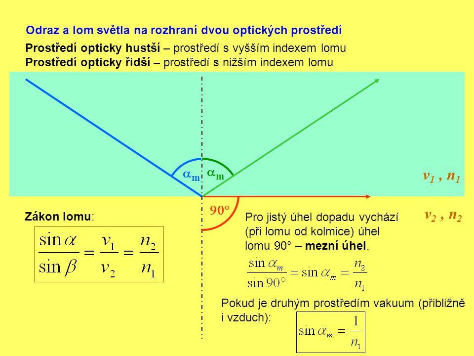 Odraz a lom světla na rozhraní dvou optických prostředí v 1, n 1 v 2, n 2 mm mm  Zákon lomu: Prostředí opticky hustší – prostředí s vyšším inde