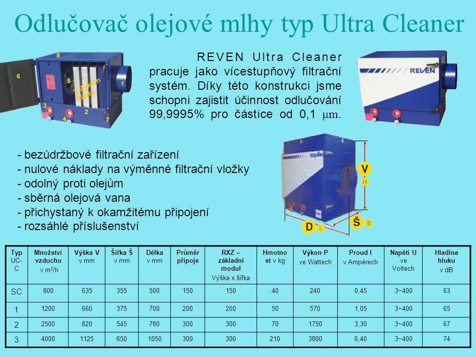 Odlučovač olejové mlhy typ Ultra Cleaner REVEN Ultra Cleaner pracuje jako vícestupňový filtrační systém. Díky této konstrukci jsme schopni zajistit úč