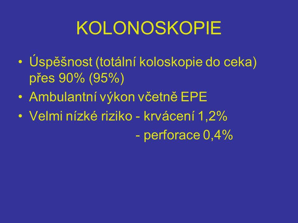 KOLONOSKOPIE •Úspěšnost (totální koloskopie do ceka) přes 90% (95%) •Ambulantní výkon včetně EPE •Velmi nízké riziko - krvácení 1,2% - perforace 0,4%
