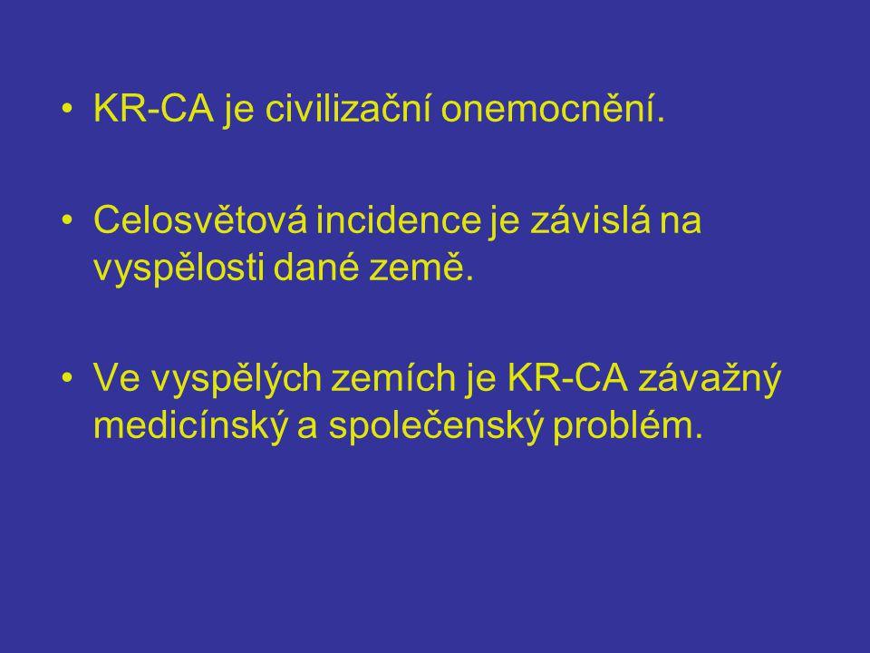 •KR-CA je civilizační onemocnění.•Celosvětová incidence je závislá na vyspělosti dané země.