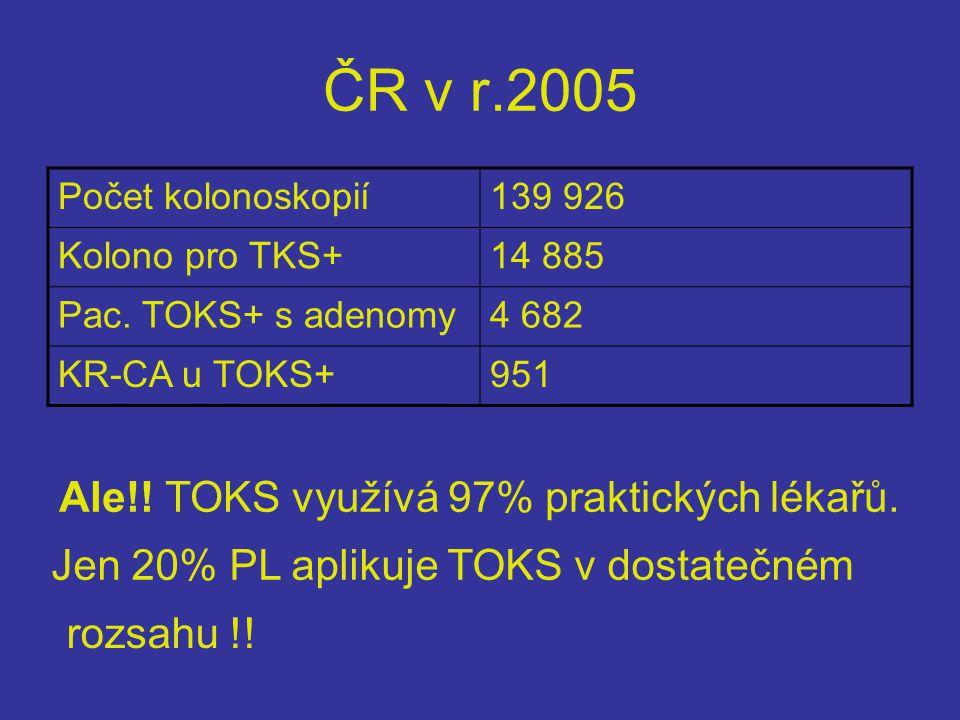 ČR v r.2005 Počet kolonoskopií139 926 Kolono pro TKS+14 885 Pac.