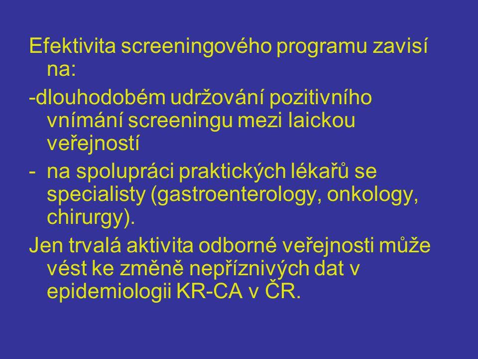 Efektivita screeningového programu zavisí na: -dlouhodobém udržování pozitivního vnímání screeningu mezi laickou veřejností -na spolupráci praktických lékařů se specialisty (gastroenterology, onkology, chirurgy).