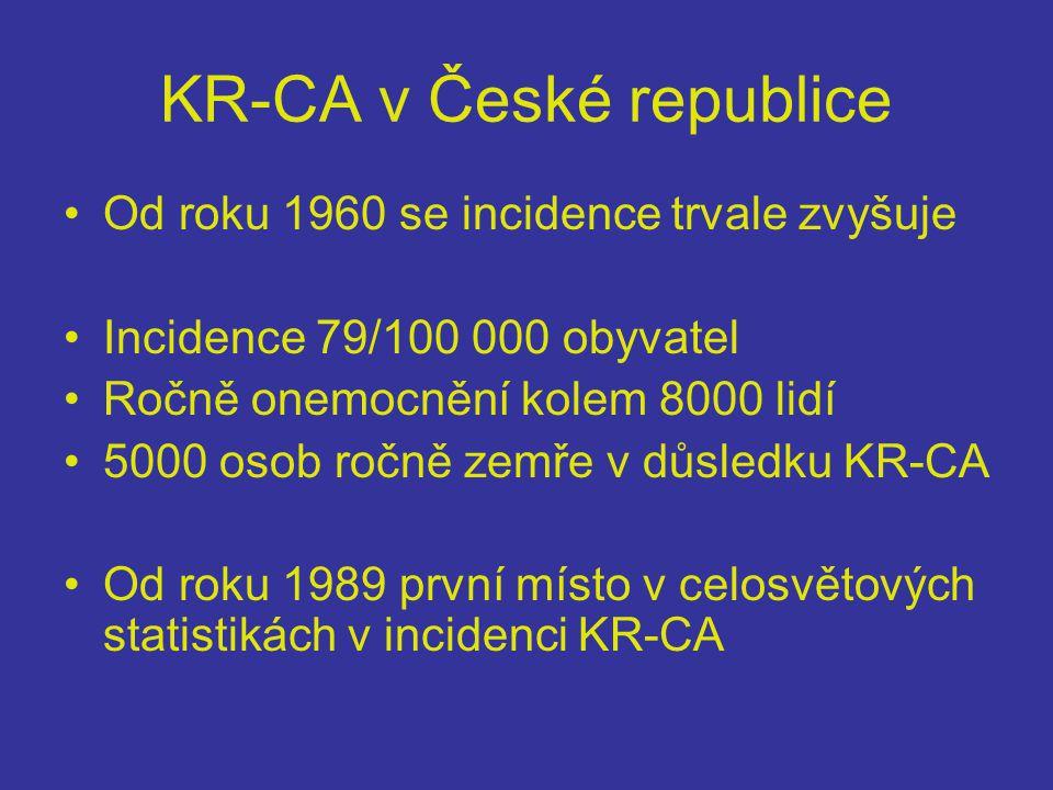 KR-CA v České republice •Od roku 1960 se incidence trvale zvyšuje •Incidence 79/100 000 obyvatel •Ročně onemocnění kolem 8000 lidí •5000 osob ročně zemře v důsledku KR-CA •Od roku 1989 první místo v celosvětových statistikách v incidenci KR-CA