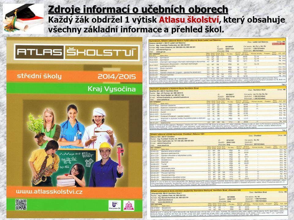 Zdroje informací o učebních oborech Atlasu školství Každý žák obdržel 1 výtisk Atlasu školství, který obsahuje všechny základní informace a přehled šk