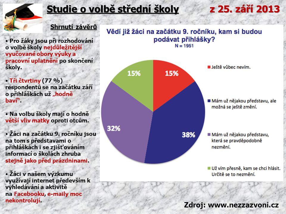 Studie o volbě střední školy z 25. září 2013 Shrnutí závěrů • Pro žáky jsou při rozhodování o volbě školy nejdůležitější vyučované obory výuky a praco