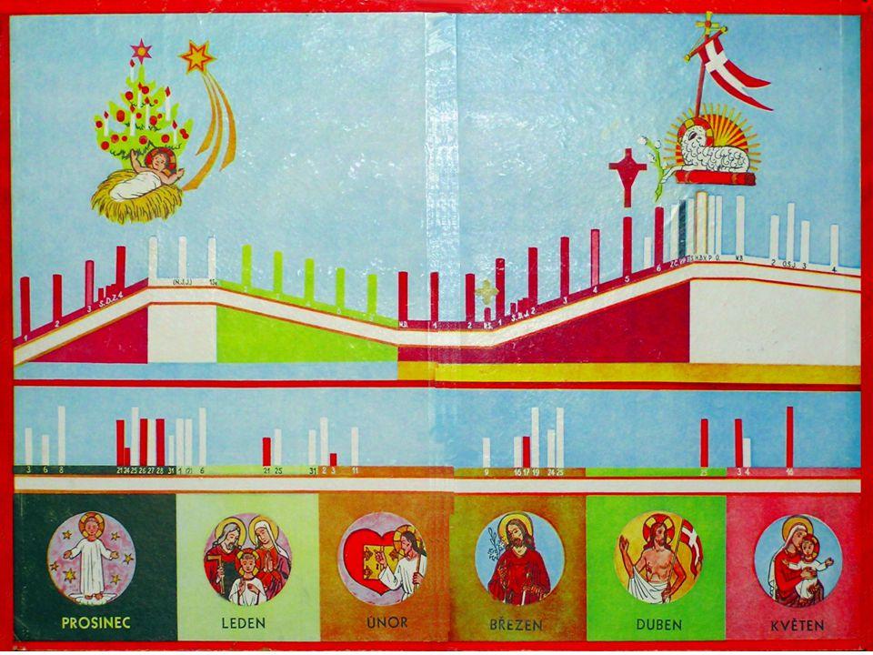 Církevní rok •Advent •Vánoce •Liturgické •Půst •Velikonoce •mezidobí •Fialová •Bílá •Zelená •Fialová •Bílá •Zelená NÁZEV ČÁSTI BARVA NÁPLŇ •Příprava,