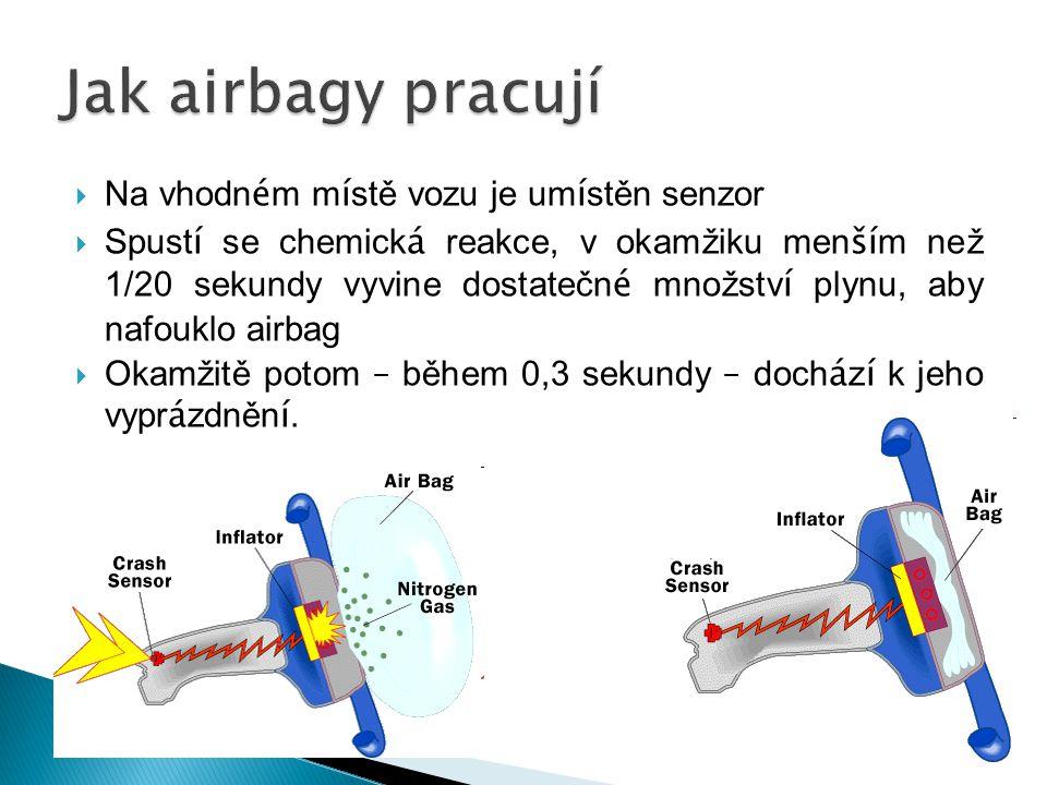  Na vhodn é m m í stě vozu je um í stěn senzor  Spust í se chemick á reakce, v okamžiku men ší m než 1/20 sekundy vyvine dostatečn é množstv í plynu, aby nafouklo airbag  Okamžitě potom – během 0,3 sekundy – doch á z í k jeho vypr á zdněn í.