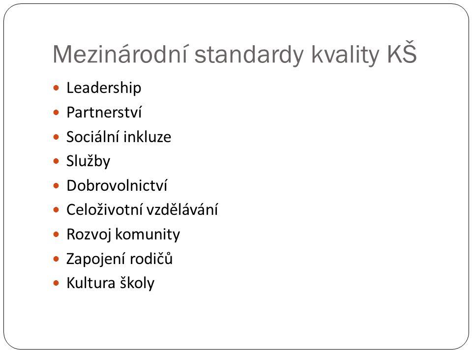 Mezinárodní standardy kvality KŠ  Leadership  Partnerství  Sociální inkluze  Služby  Dobrovolnictví  Celoživotní vzdělávání  Rozvoj komunity 