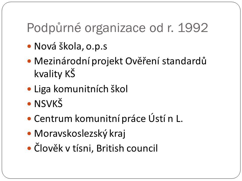 Podpůrné organizace od r. 1992  Nová škola, o.p.s  Mezinárodní projekt Ověření standardů kvality KŠ  Liga komunitních škol  NSVKŠ  Centrum komuni