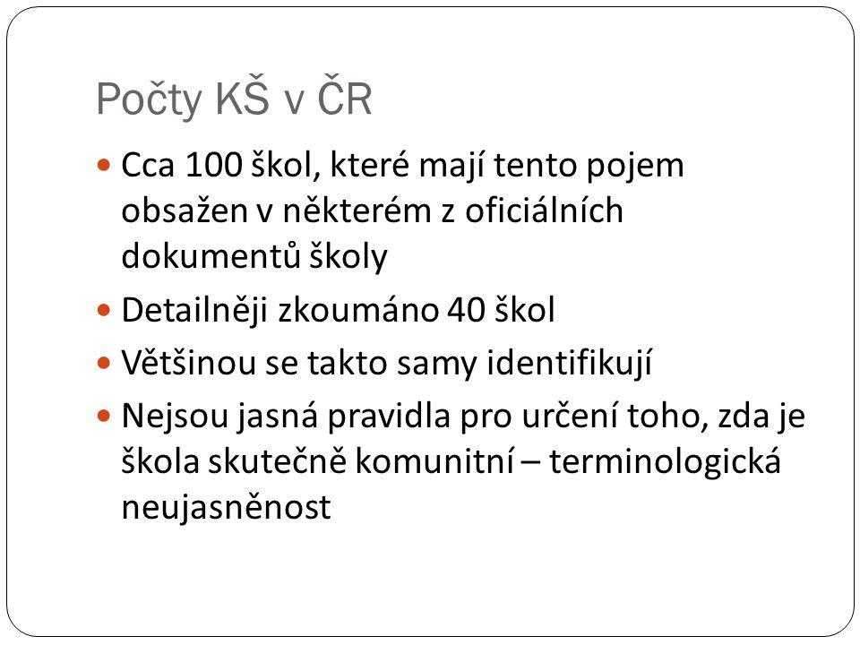 Počty KŠ v ČR  Cca 100 škol, které mají tento pojem obsažen v některém z oficiálních dokumentů školy  Detailněji zkoumáno 40 škol  Většinou se takt