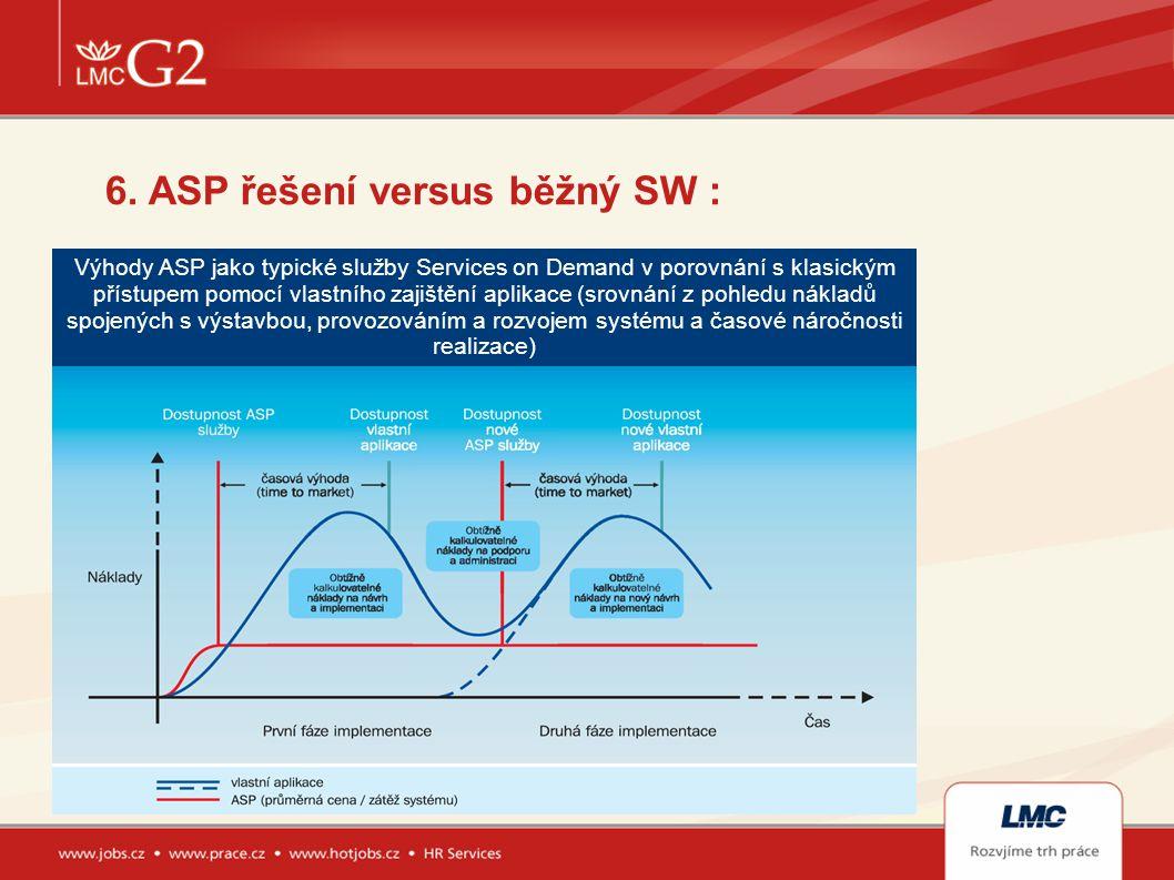 6. ASP řešení versus běžný SW : Výhody ASP jako typické služby Services on Demand v porovnání s klasickým přístupem pomocí vlastního zajištění aplikac