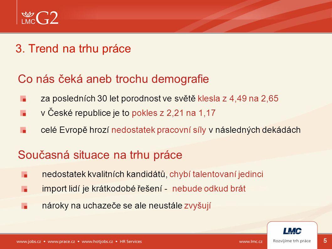 5 3. Trend na trhu práce Co nás čeká aneb trochu demografie za posledních 30 let porodnost ve světě klesla z 4,49 na 2,65 v České republice je to pokl