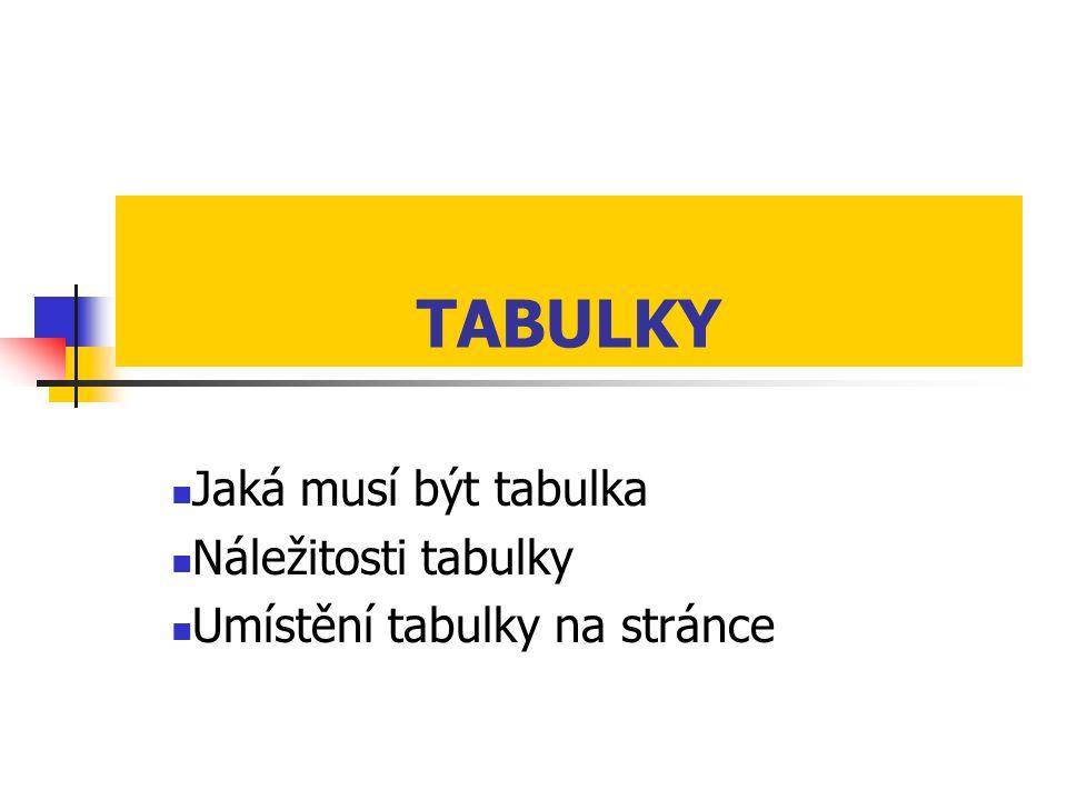 TABULKY  Jaká musí být tabulka  Náležitosti tabulky  Umístění tabulky na stránce