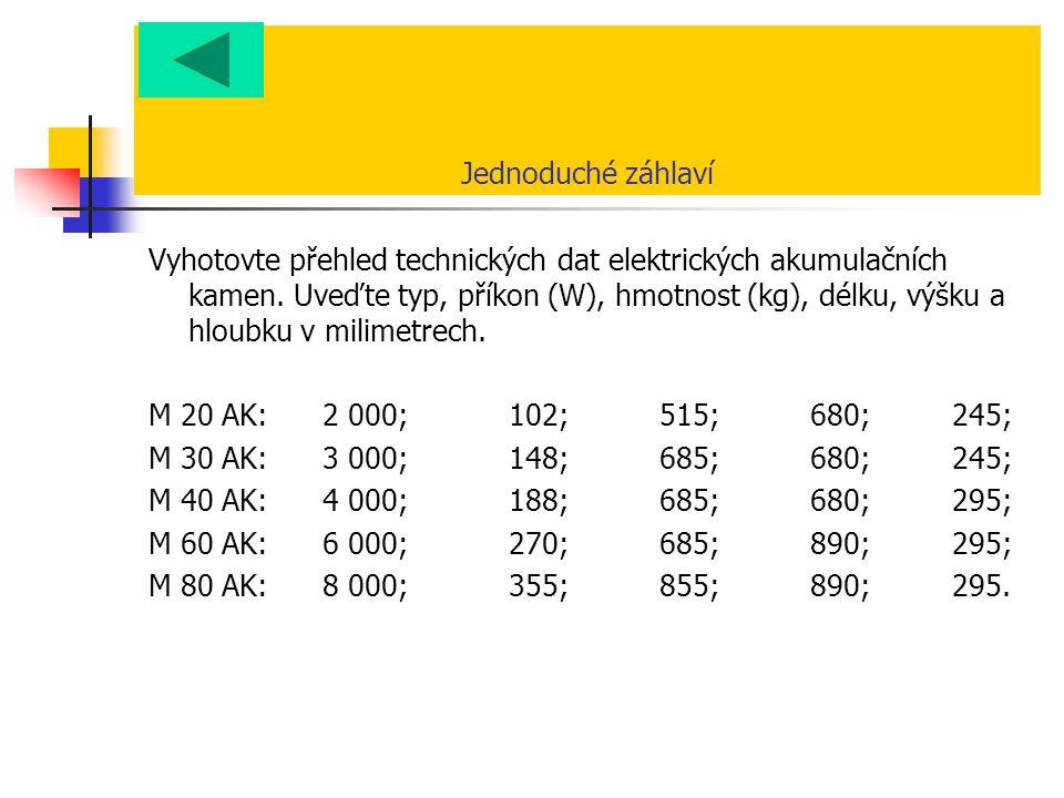 Jednoduché záhlaví Vyhotovte přehled technických dat elektrických akumulačních kamen. Uveďte typ, příkon (W), hmotnost (kg), délku, výšku a hloubku v