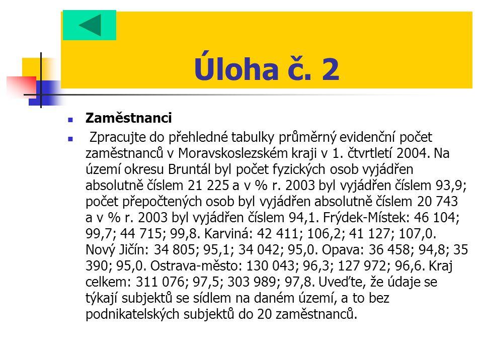 Úloha č. 2  Zaměstnanci  Zpracujte do přehledné tabulky průměrný evidenční počet zaměstnanců v Moravskoslezském kraji v 1. čtvrtletí 2004. Na území
