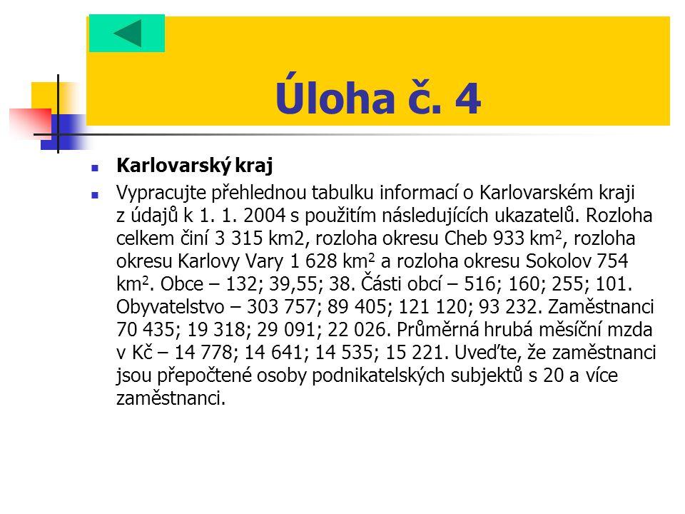 Úloha č. 4  Karlovarský kraj  Vypracujte přehlednou tabulku informací o Karlovarském kraji z údajů k 1. 1. 2004 s použitím následujících ukazatelů.