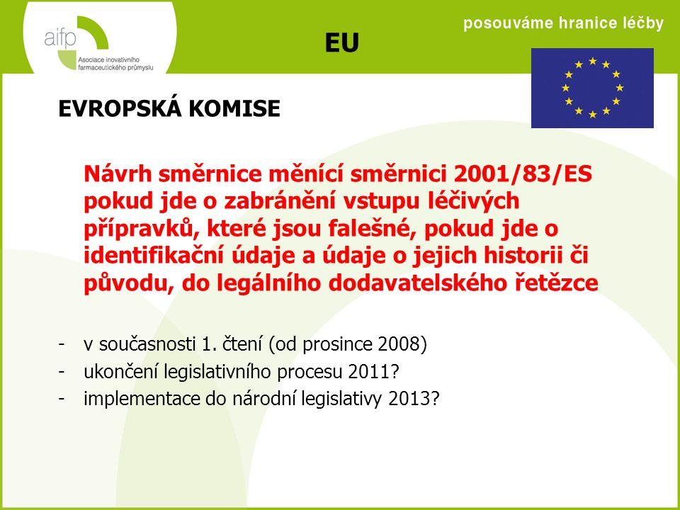 EU EVROPSKÁ KOMISE Návrh směrnice měnící směrnici 2001/83/ES pokud jde o zabránění vstupu léčivých přípravků, které jsou falešné, pokud jde o identifikační údaje a údaje o jejich historii či původu, do legálního dodavatelského řetězce -v současnosti 1.