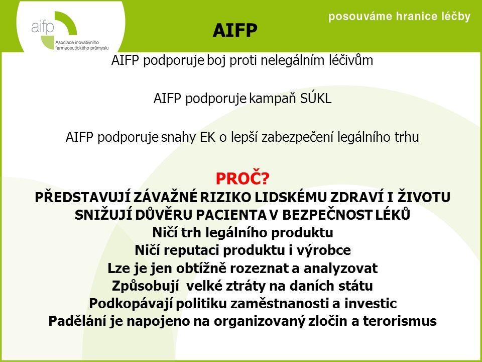 AIFP AIFP podporuje boj proti nelegálním léčivům AIFP podporuje kampaň SÚKL AIFP podporuje snahy EK o lepší zabezpečení legálního trhu PROČ.