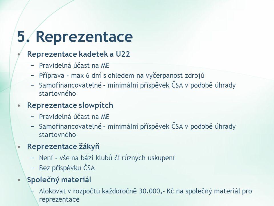 5. Reprezentace •Reprezentace kadetek a U22 −Pravidelná účast na ME −Příprava – max 6 dní s ohledem na vyčerpanost zdrojů −Samofinancovatelné – minimá