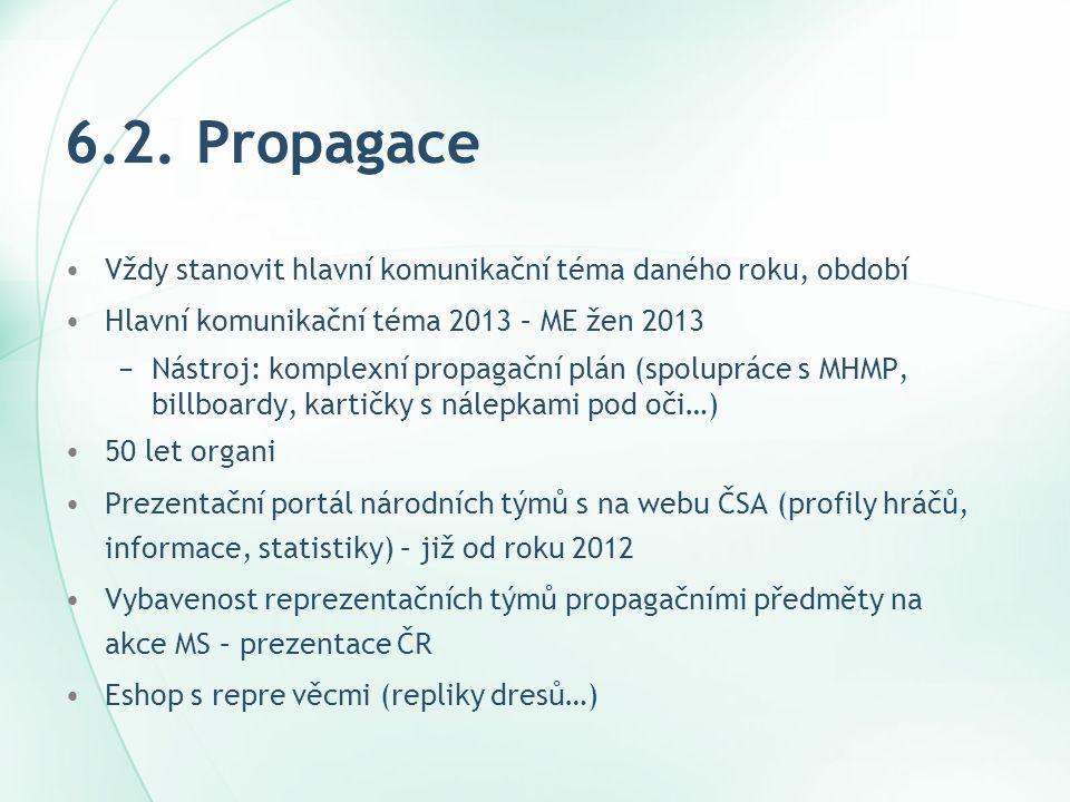 6.2. Propagace •Vždy stanovit hlavní komunikační téma daného roku, období •Hlavní komunikační téma 2013 – ME žen 2013 −Nástroj: komplexní propagační p