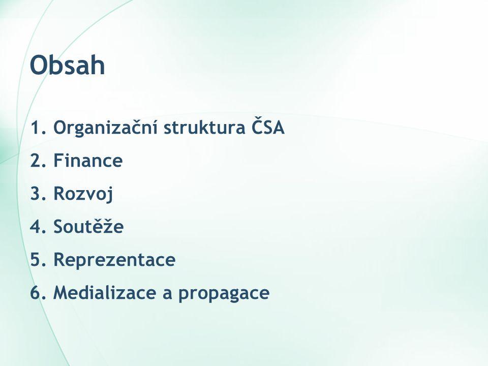 Obsah 1. Organizační struktura ČSA 2. Finance 3. Rozvoj 4. Soutěže 5. Reprezentace 6. Medializace a propagace