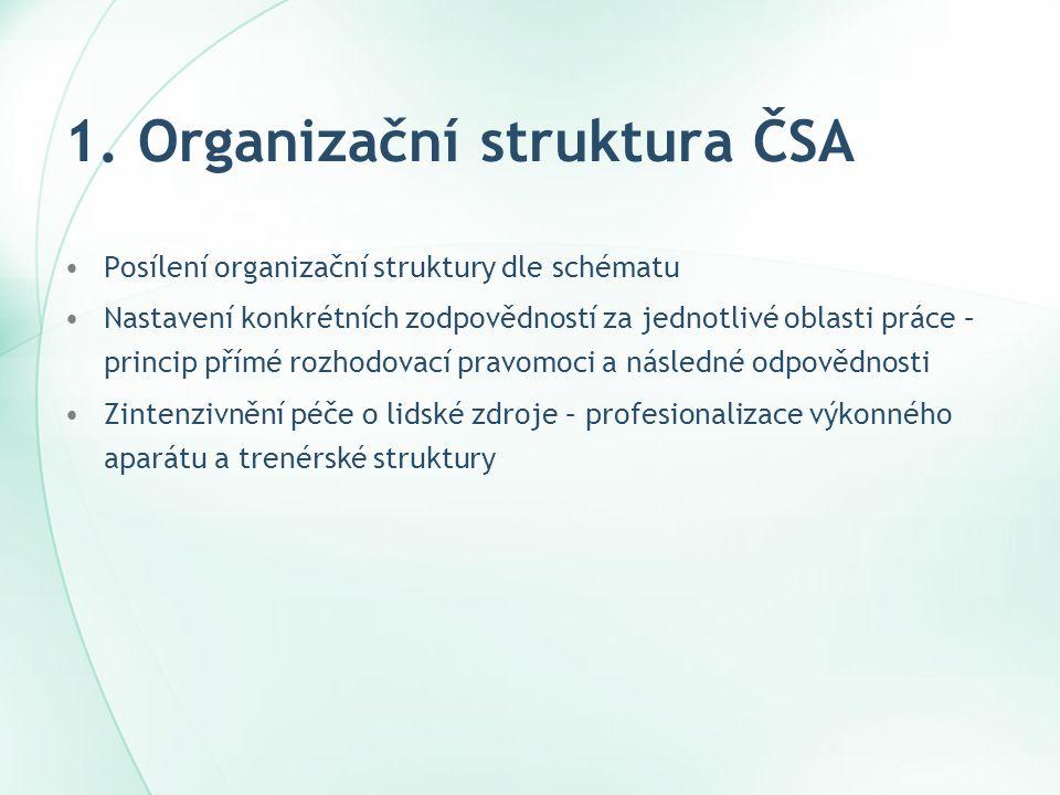 1. Organizační struktura ČSA •Posílení organizační struktury dle schématu •Nastavení konkrétních zodpovědností za jednotlivé oblasti práce – princip p