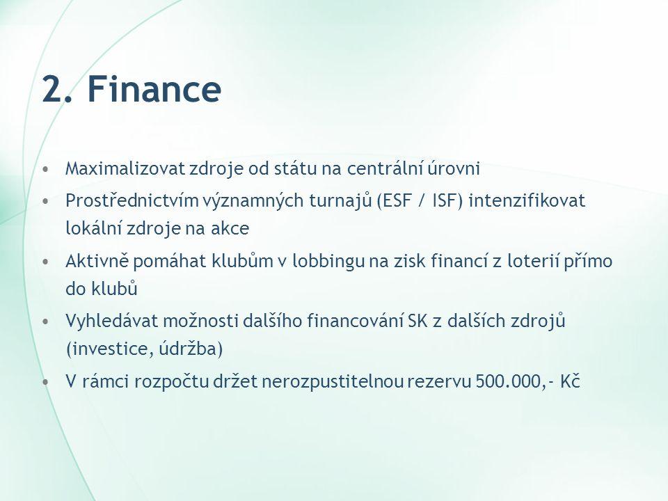 2. Finance •Maximalizovat zdroje od státu na centrální úrovni •Prostřednictvím významných turnajů (ESF / ISF) intenzifikovat lokální zdroje na akce •A