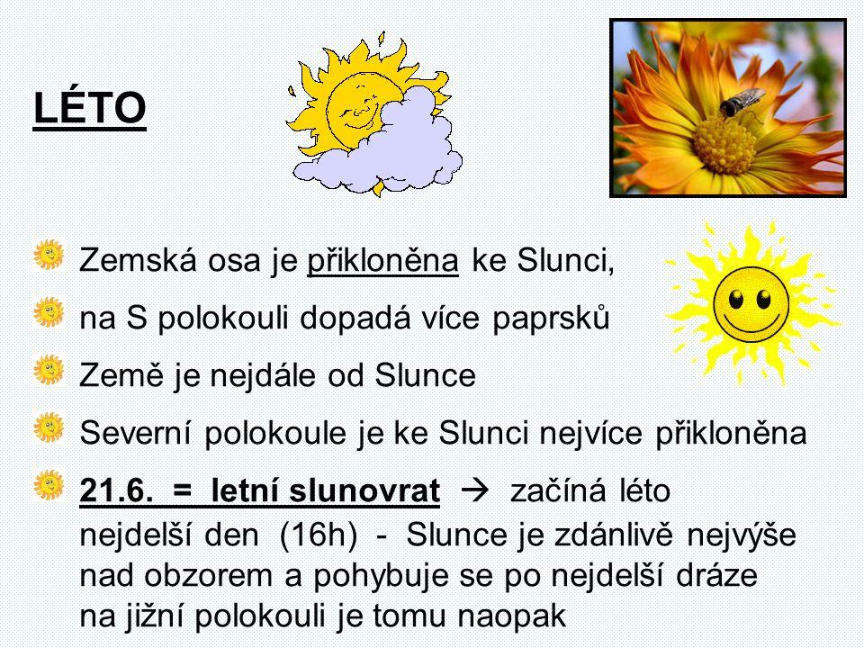 LÉTO Zemská osa je přikloněna ke Slunci, na S polokouli dopadá více paprsků Země je nejdále od Slunce Severní polokoule je ke Slunci nejvíce přikloněna 21.6.