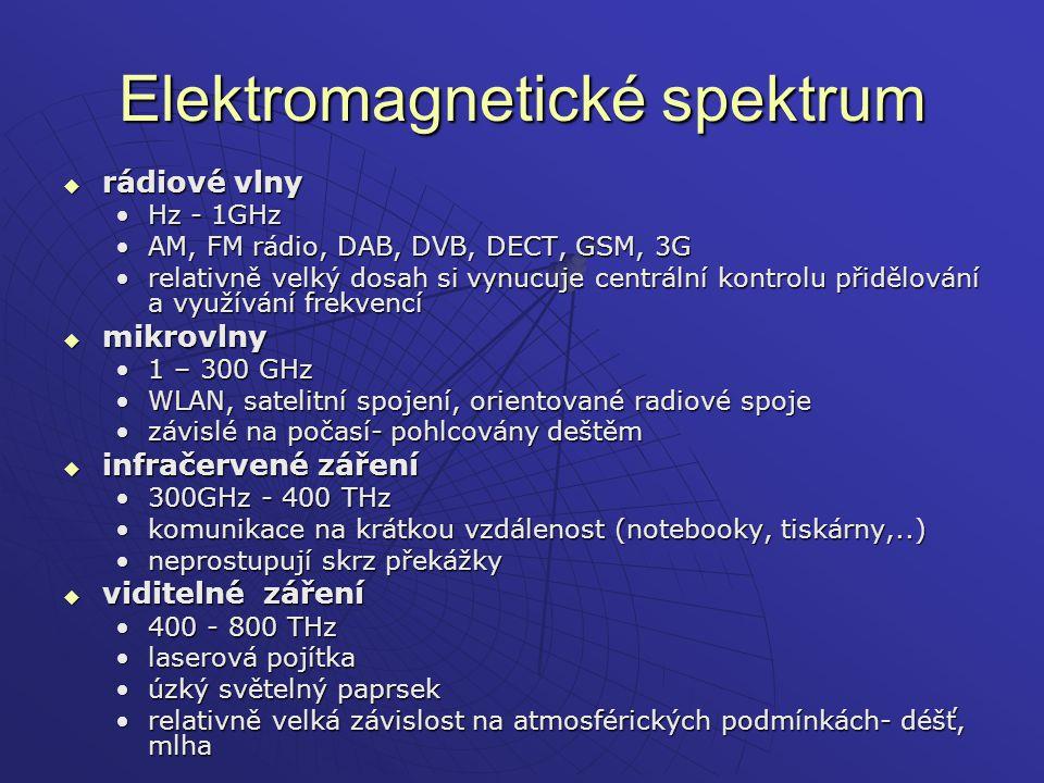 Elektromagnetické spektrum  rádiové vlny •Hz - 1GHz •AM, FM rádio, DAB, DVB, DECT, GSM, 3G •relativně velký dosah si vynucuje centrální kontrolu přid