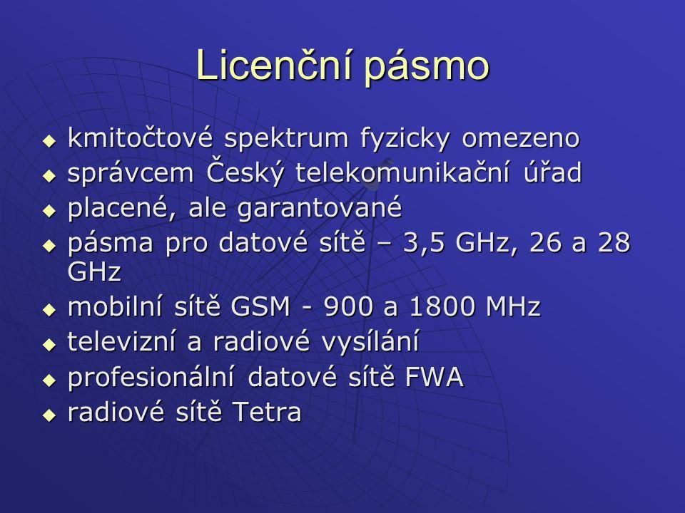 Bezlicenční pásmo  Standard 802.11b - v pásmu 2,4 GHz s rychlostí až 11 Mb/s, nejrozšířenější - WiFi  počet uživatelů není omezen  nic není garantováno  problém rušení  majitel mikrovlnky nemusí žádat o licenci