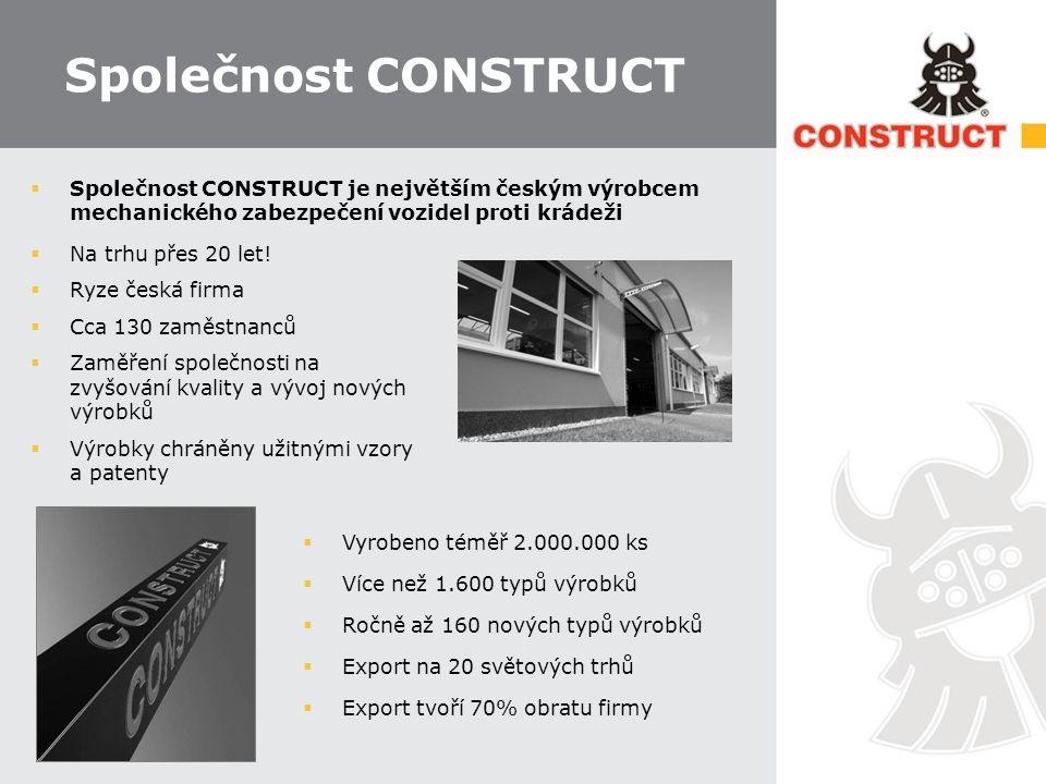 Historie  1994 – Počátek strategického partnerství se Škoda Auto, CONSTRUCT se stal originálním příslušenstvím značky Škoda  1996 – První exportní aktivity v Maďarsku  1997 – Začátek prodeje MZ CONSTRUCT v Rusku  1997 - CONSTRUCT certifikován systémem kvality ISO 9001  1998 - Uzavření spolupráce s importérem vozů Volvo – CONSTRUCT se stal originálním příslušenstvím pro vozy značky Volvo  1998 – Otevření obchodního zastoupení v Praze  1991 – První vyrobené mechanické zabezpečení CONSTRUCT, založení společnosti  1994 – Schválení mechanického zabezpečení CONSTRUCT největší pojišťovacím ústavem v ČR – Českou pojišťovnou, a.s.
